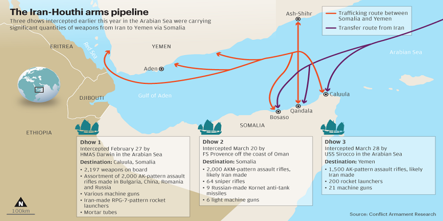 houthi-arms-pipeline